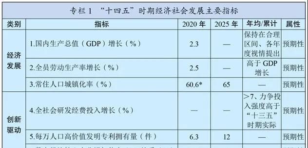 体制 五 年 十 五 中华人民共和国国民经济和社会发展第十个五年计划纲要_中国人大网